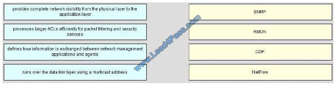 lead4pass 200-310 exam question q3