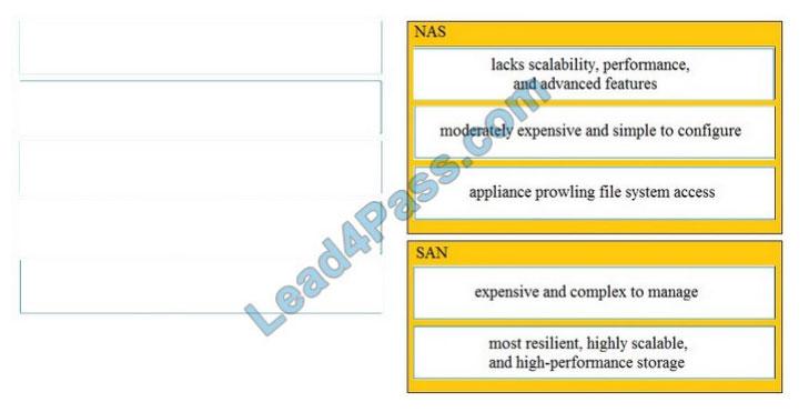 lead4pass 350-601 practice test q10-1