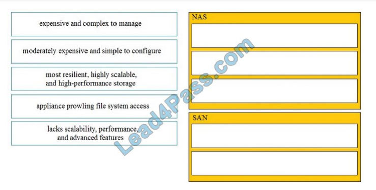 lead4pass 350-601 practice test q10