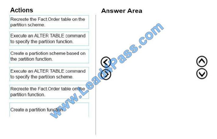 lead4pass 70-767 exam q1uestions q11