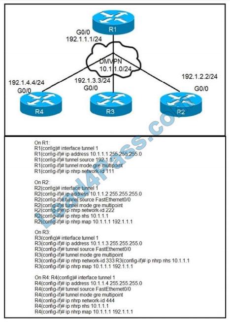 cisco 300-410 certification exam q4